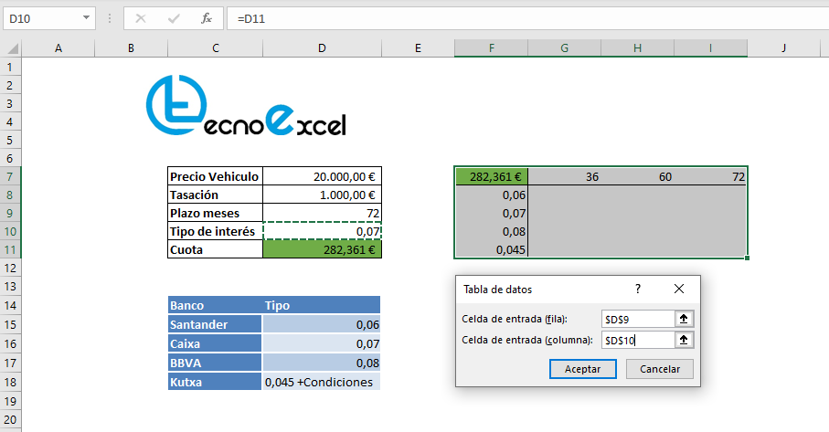 Tabla datos en Excel